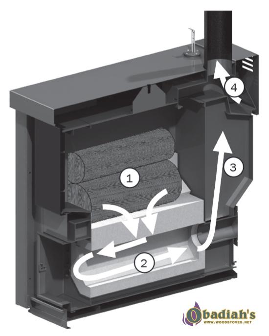 avery 1 8 pricing gun loading instructions