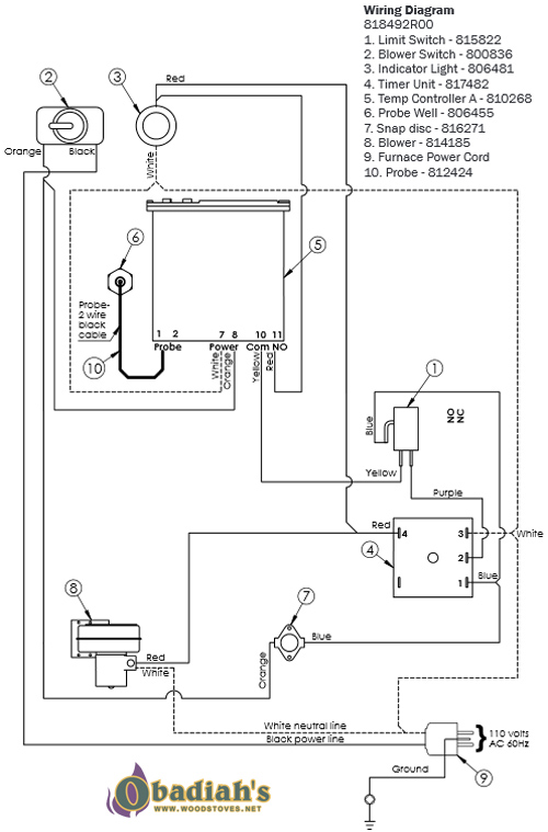 Wood Stove Wiring Diagram - Wiring Diagram User on