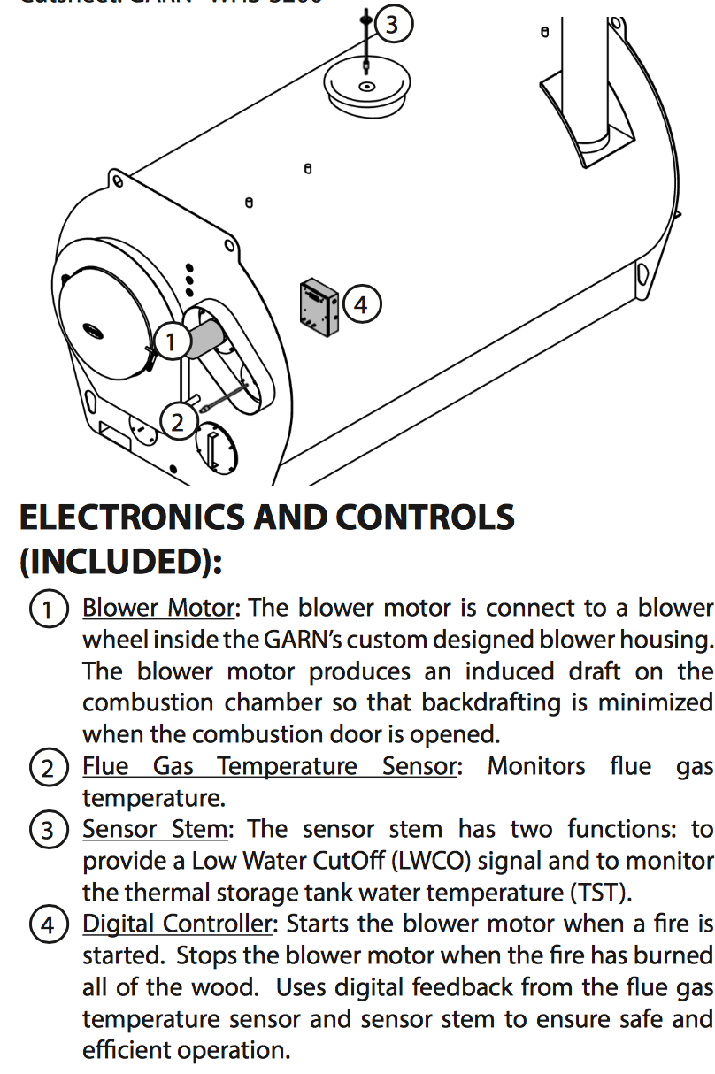 Eburn 3200 Thermostat Wiring Diagram For Best Wiring Diagram – Jonway Wiring Scooter 150cc Diagram4wheler