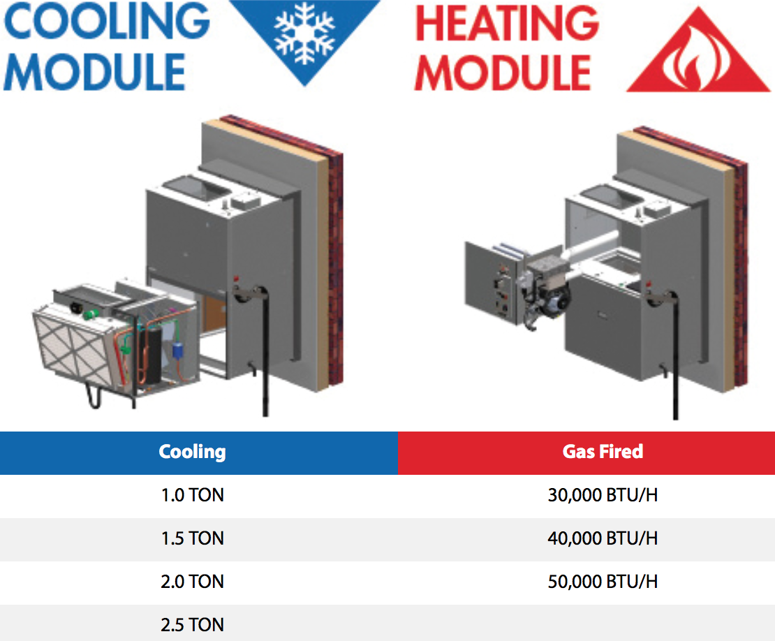 Napoleon condo pack gas heating electric heating forced for Gas hot air heating systems