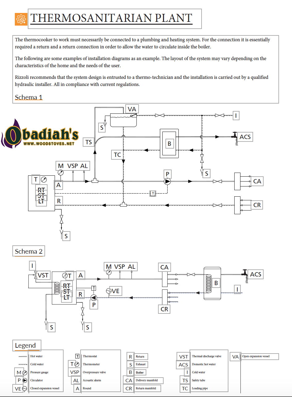Rizzoli Lt90 Thermo Wood Cook Stove Boiler By Obadiahs Woodstoves Oven Door Schematic Hydronic Plumbing Diagram
