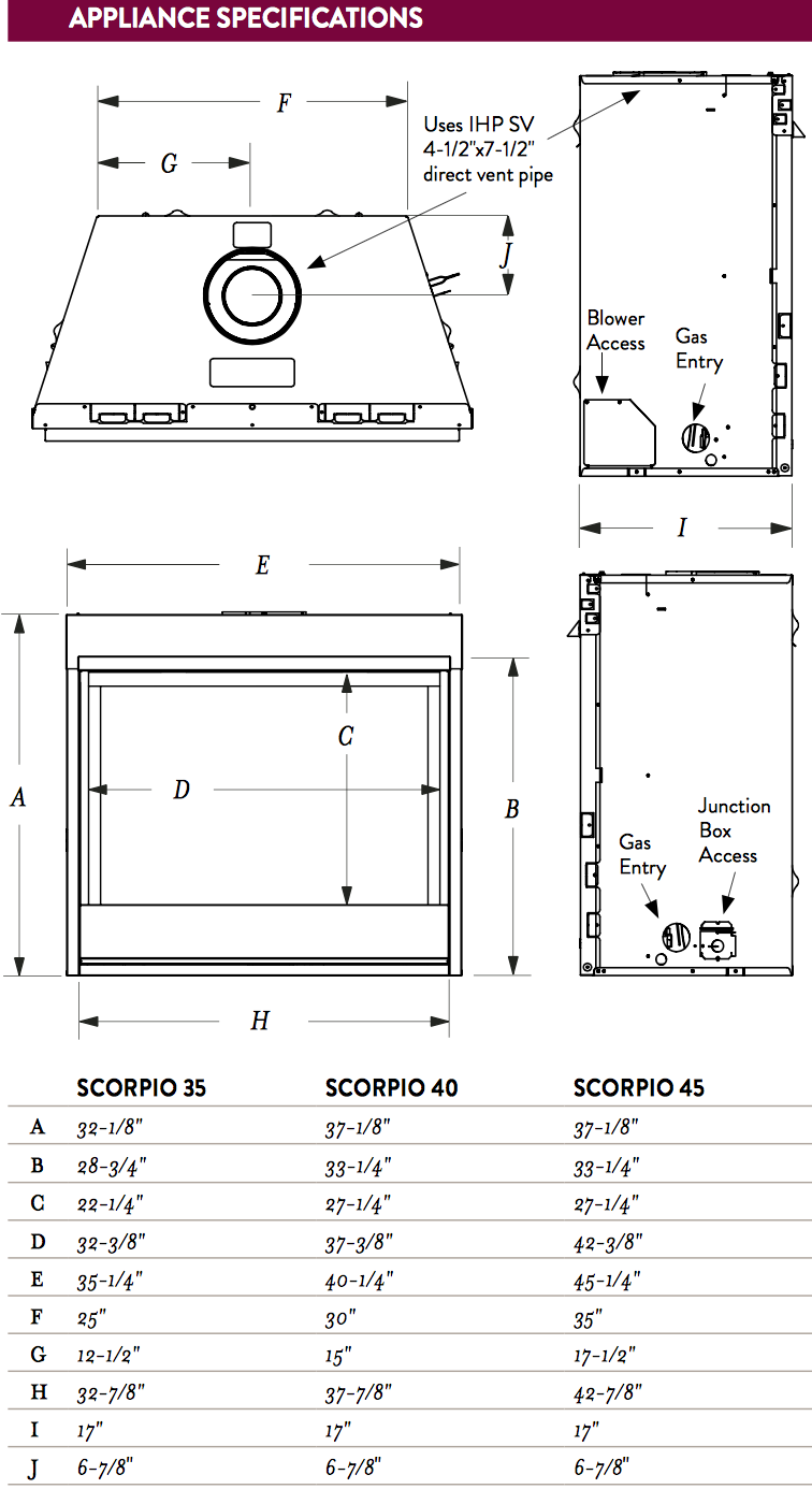 Scorpio / DRT3000 Gas Fireplace Specifications