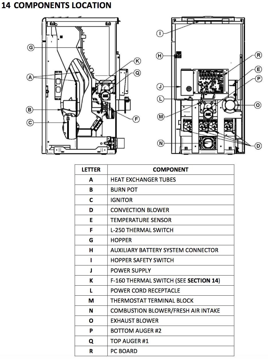 osburn volta epa contemporary pellet stove by obadiah u0026 39 s