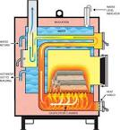 Cut-Away of Wood Gasification Lower Combustion Boiler