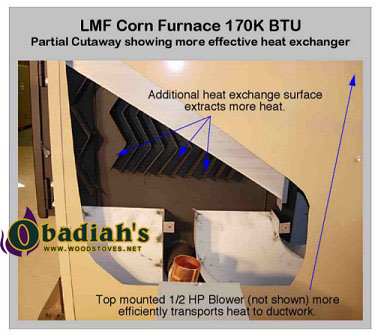 AH 100 America's Heat Pellet or Corn Furnace