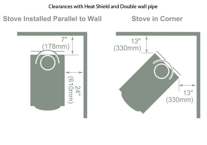 Clearance with Heat Shield and Double Wall Pipe