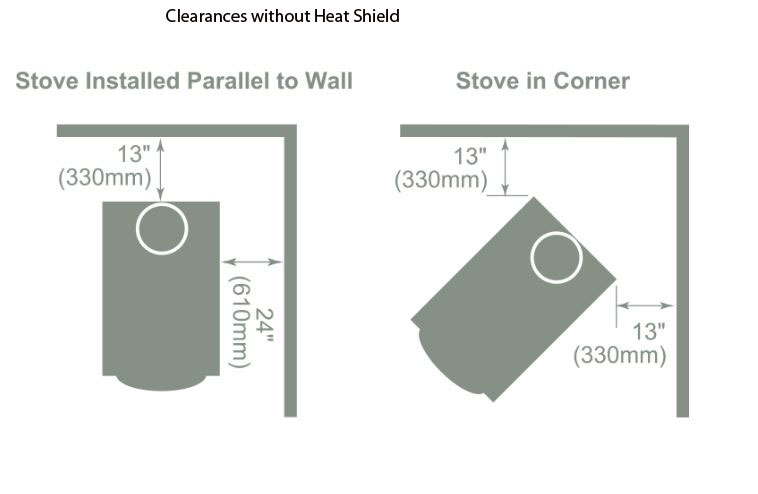 Clearance without Heat Shield